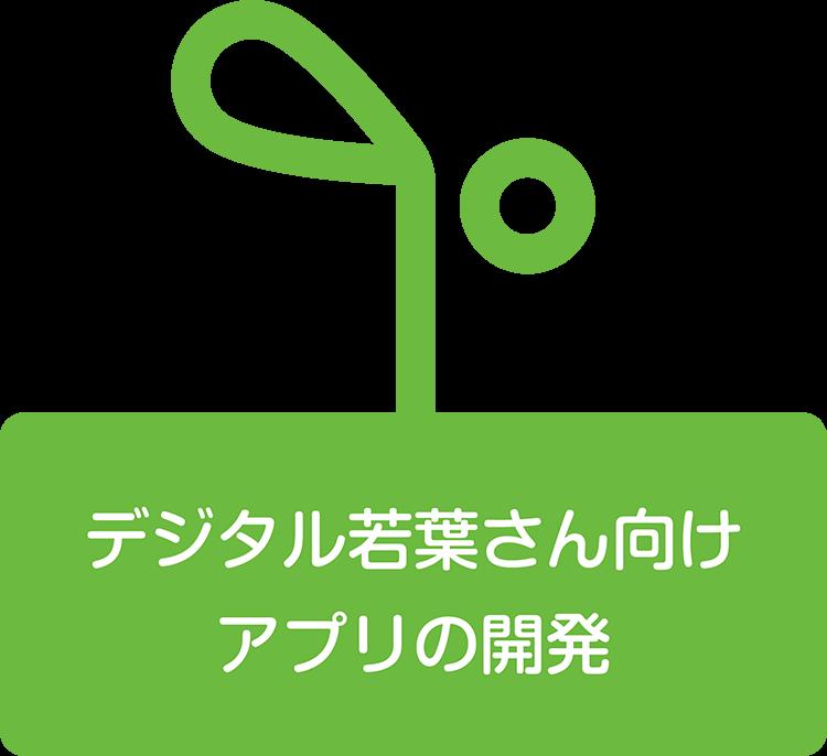 デジタル若葉さん向けアプリの開発